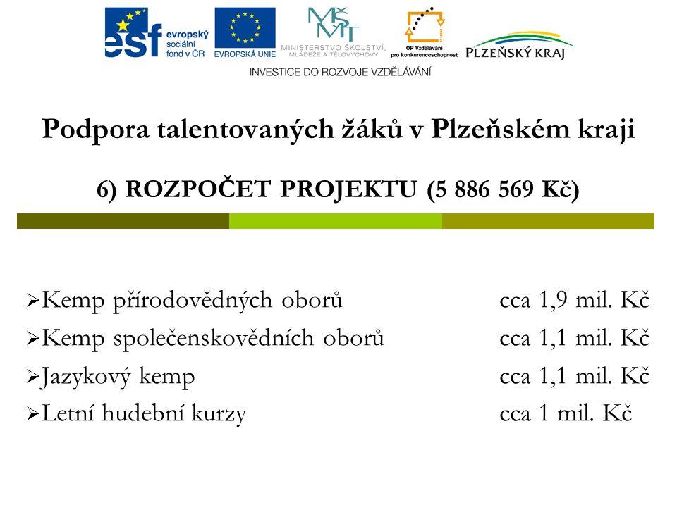 Podpora talentovaných žáků v Plzeňském kraji 6) ROZPOČET PROJEKTU (5 886 569 Kč)  Kemp přírodovědných oborů cca 1,9 mil.