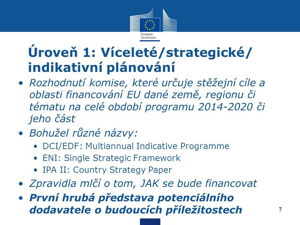 Úroveň 1: Víceleté/strategické/ indikativní plánování Rozhodnutí komise, které určuje stěžejní cíle a oblasti financování EU dané země, regionu či tém