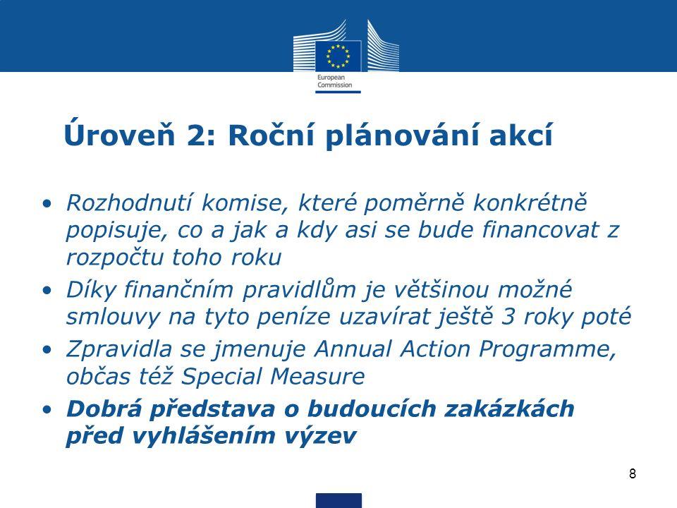 Úroveň 2: Roční plánování akcí Rozhodnutí komise, které poměrně konkrétně popisuje, co a jak a kdy asi se bude financovat z rozpočtu toho roku Díky finančním pravidlům je většinou možné smlouvy na tyto peníze uzavírat ještě 3 roky poté Zpravidla se jmenuje Annual Action Programme, občas též Special Measure Dobrá představa o budoucích zakázkách před vyhlášením výzev 8