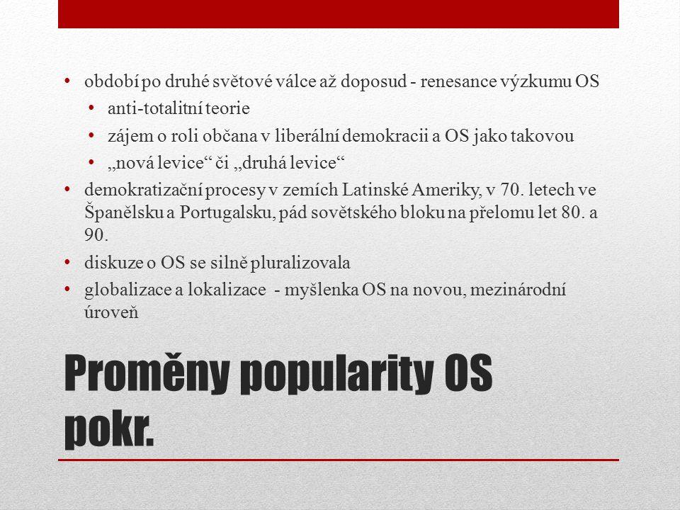 Proměny popularity OS pokr.