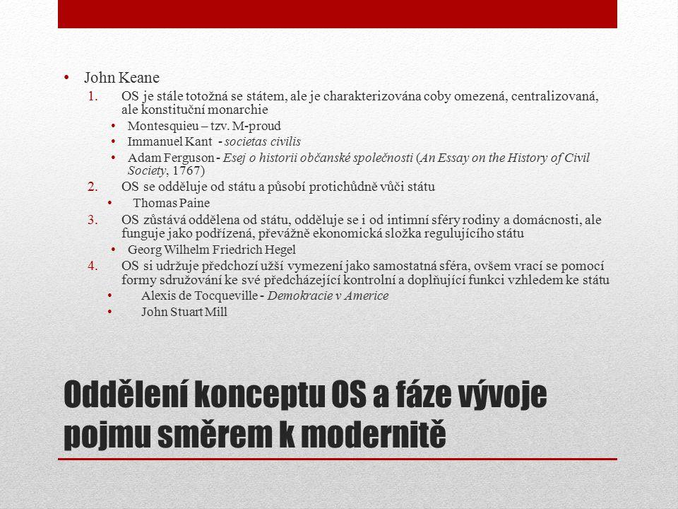 Oddělení konceptu OS a fáze vývoje pojmu směrem k modernitě John Keane 1.OS je stále totožná se státem, ale je charakterizována coby omezená, centralizovaná, ale konstituční monarchie Montesquieu – tzv.