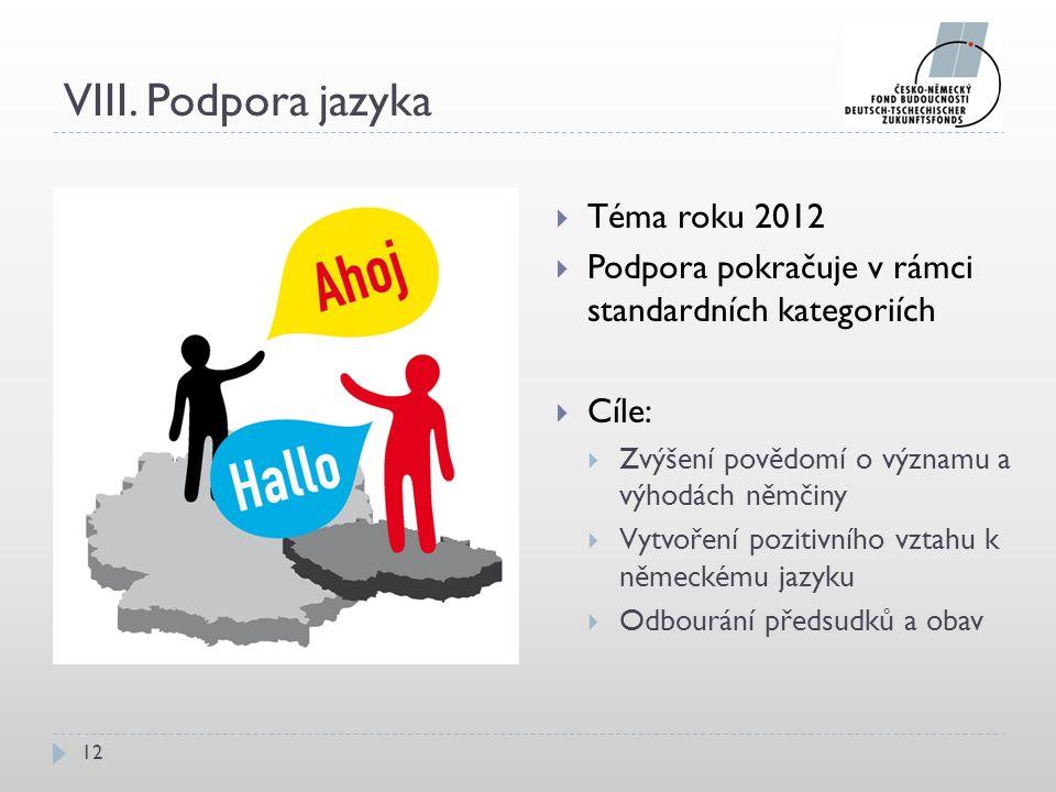 VIII. Podpora jazyka  Téma roku 2012  Podpora pokračuje v rámci standardních kategoriích  Cíle:  Zvýšení povědomí o významu a výhodách němčiny  V