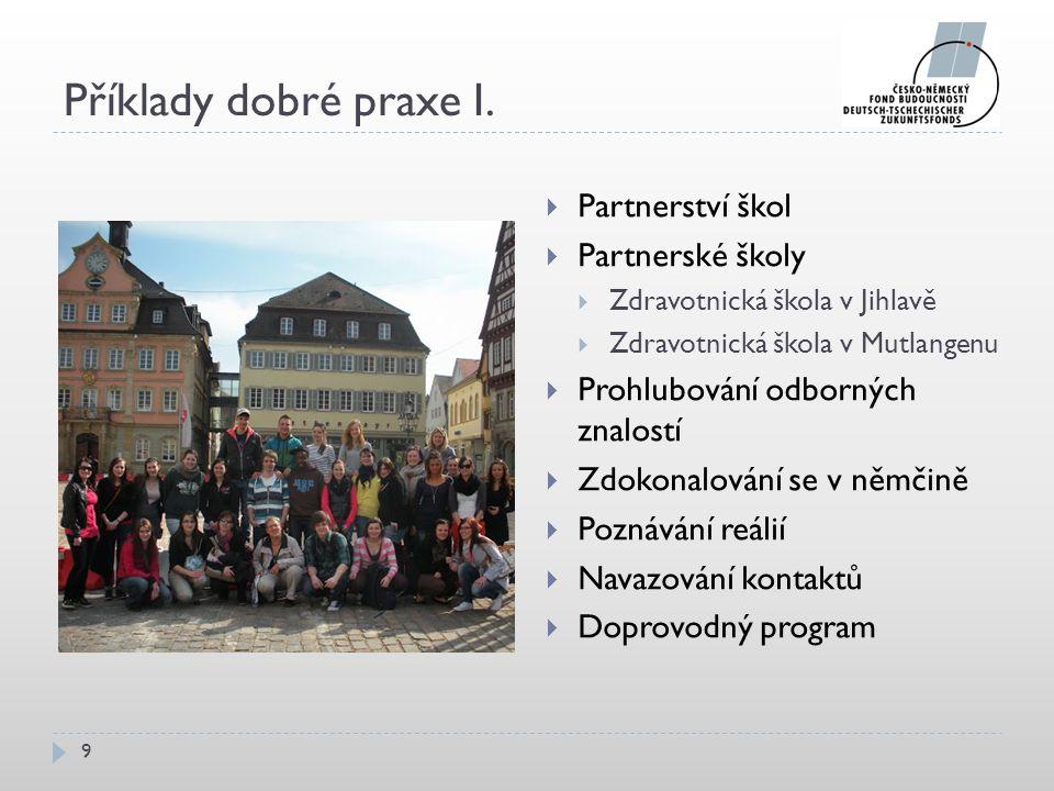 Příklady dobré praxe I.  Partnerství škol  Partnerské školy  Zdravotnická škola v Jihlavě  Zdravotnická škola v Mutlangenu  Prohlubování odbornýc