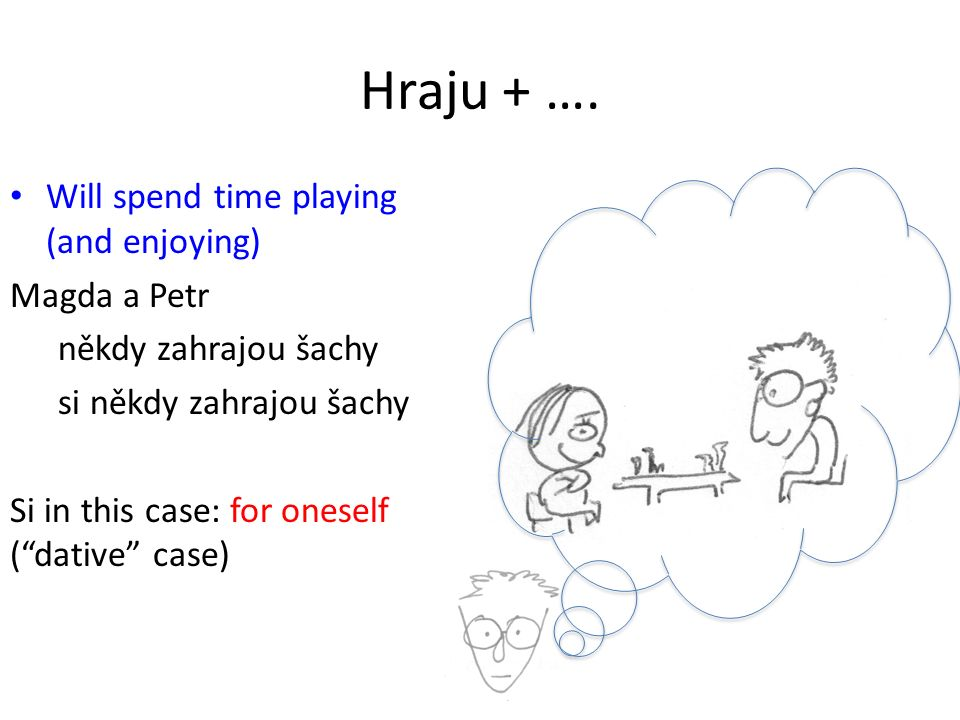 "Hraju + …. Will spend time playing (and enjoying) Magda a Petr někdy zahrajou šachy si někdy zahrajou šachy Si in this case: for oneself (""dative"" cas"