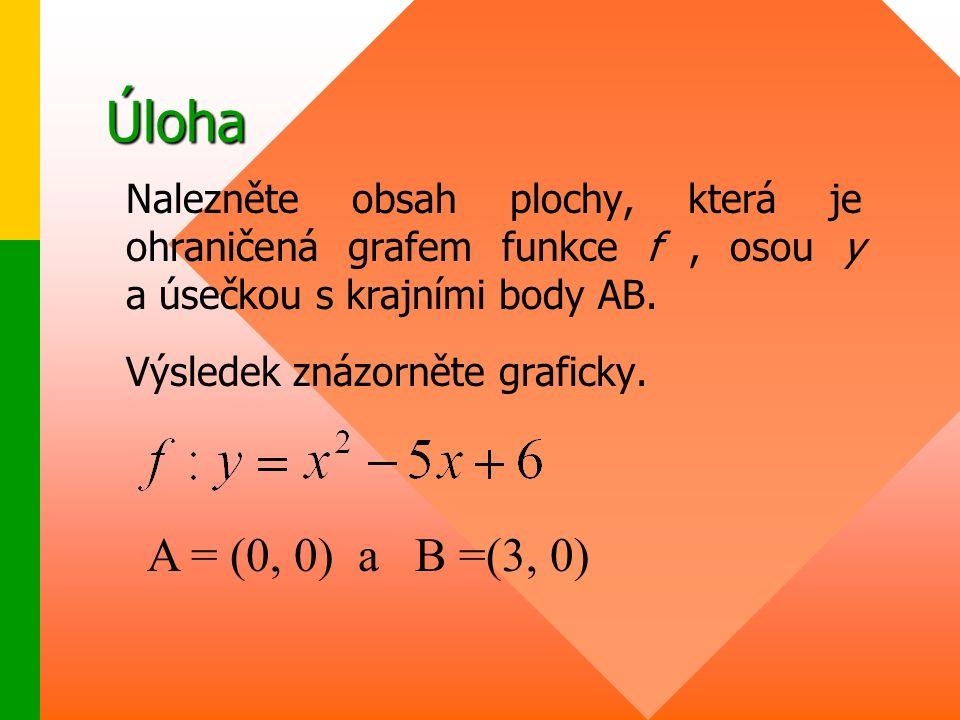 Úloha Nalezněte obsah plochy, která je ohraničená grafem funkce f, osou y a úsečkou s krajními body AB.