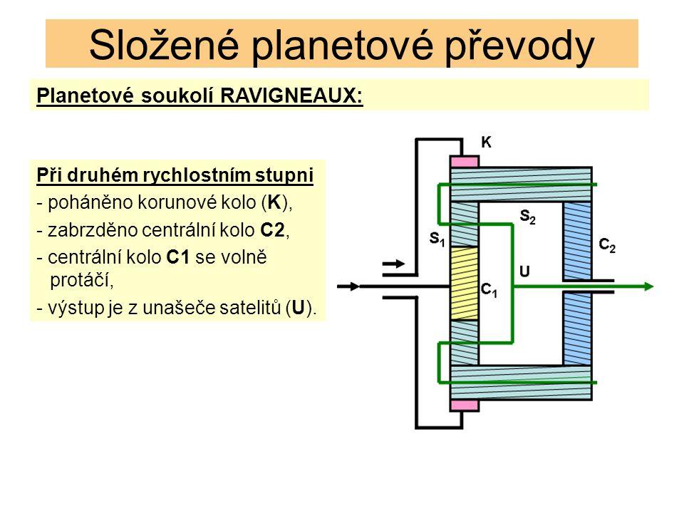 Složené planetové převody Planetové soukolí RAVIGNEAUX: Při druhém rychlostním stupni - poháněno korunové kolo (K), - zabrzděno centrální kolo C2, - centrální kolo C1 se volně protáčí, - výstup je z unašeče satelitů (U).