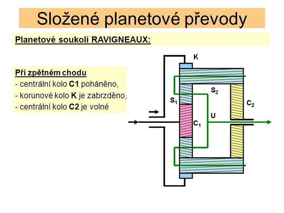 Složené planetové převody Planetové soukolí RAVIGNEAUX: Při zpětném chodu - centrální kolo C1 poháněno, - korunové kolo K je zabrzděno, - centrální kolo C2 je volné