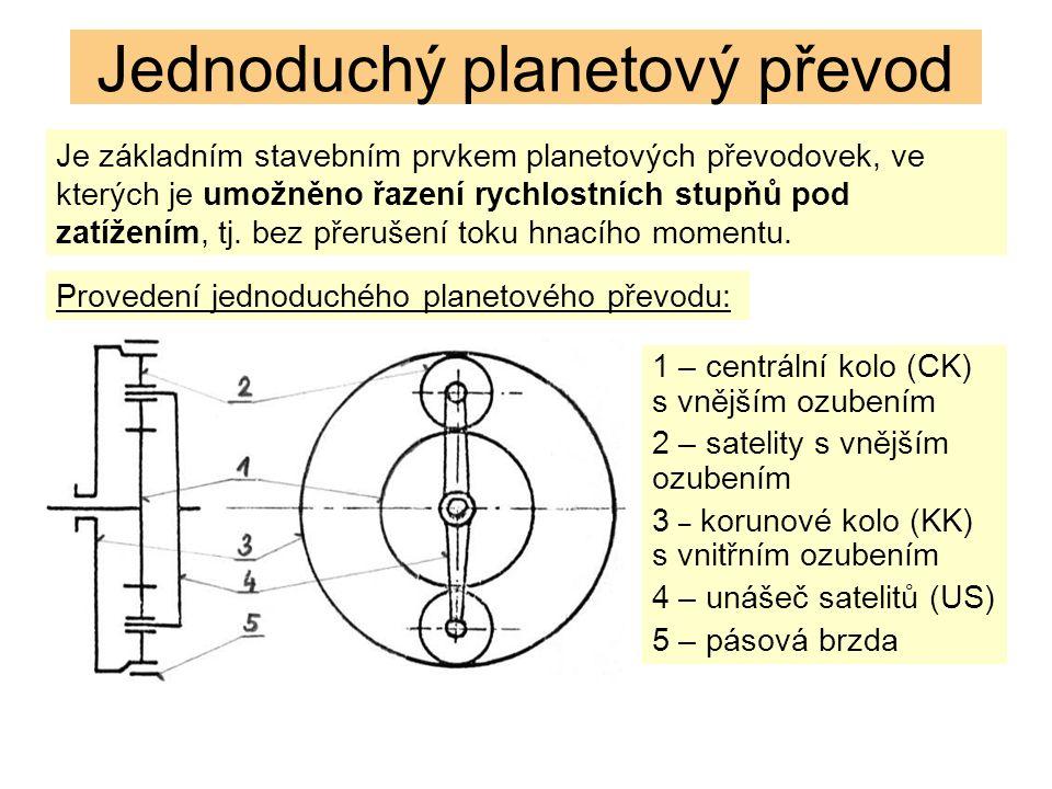 Jednoduchý planetový převod Provedení jednoduchého planetového převodu pro větší názornost: