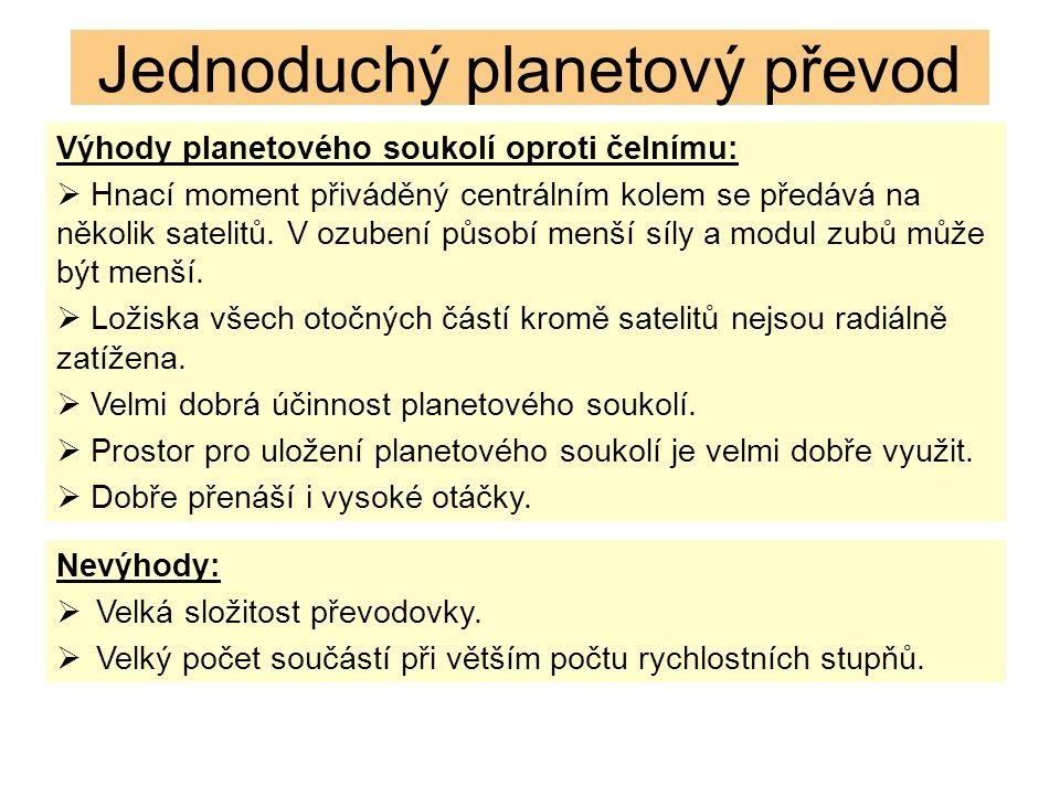 Funkce jednoduchého planetového převodu: I.
