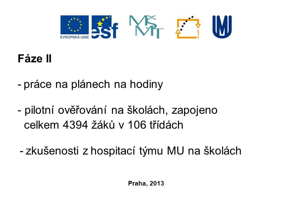 Fáze II - práce na plánech na hodiny - pilotní ověřování na školách, zapojeno celkem 4394 žáků v 106 třídách - zkušenosti z hospitací týmu MU na školách Praha, 2013