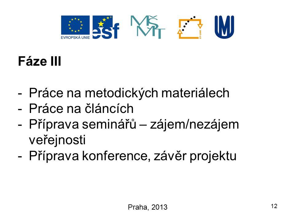 Fáze III -Práce na metodických materiálech -Práce na článcích -Příprava seminářů – zájem/nezájem veřejnosti -Příprava konference, závěr projektu 12 Pr