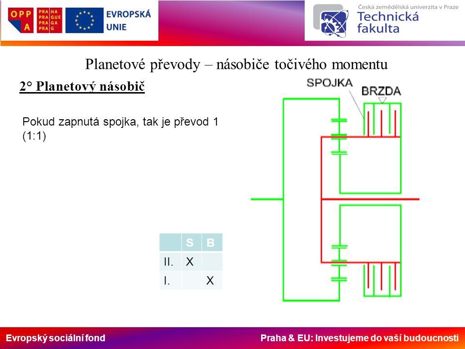Evropský sociální fond Praha & EU: Investujeme do vaší budoucnosti Planetové převody – násobiče točivého momentu 2° Planetový násobič Pokud zapnutá spojka, tak je převod 1 (1:1) SB II.X I.X