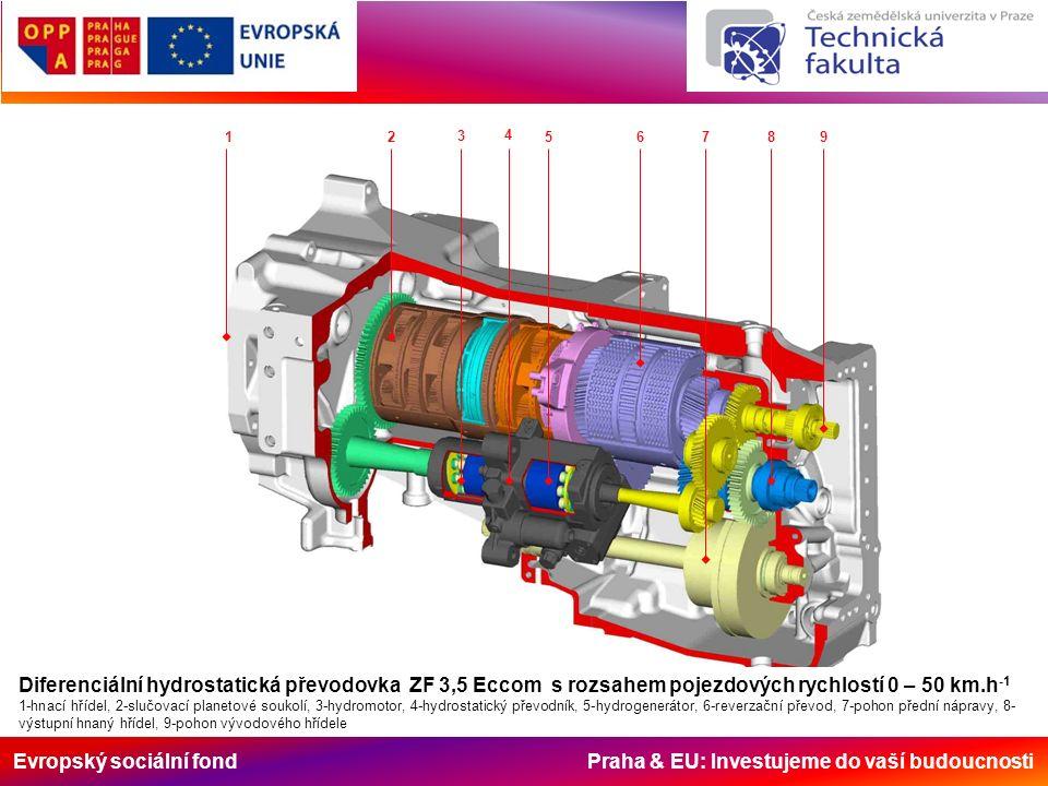 Evropský sociální fond Praha & EU: Investujeme do vaší budoucnosti 1 2 3 4 56789 Diferenciální hydrostatická převodovka ZF 3,5 Eccom s rozsahem pojezdových rychlostí 0 – 50 km.h -1 1-hnací hřídel, 2-slučovací planetové soukolí, 3-hydromotor, 4-hydrostatický převodník, 5-hydrogenerátor, 6-reverzační převod, 7-pohon přední nápravy, 8- výstupní hnaný hřídel, 9-pohon vývodového hřídele