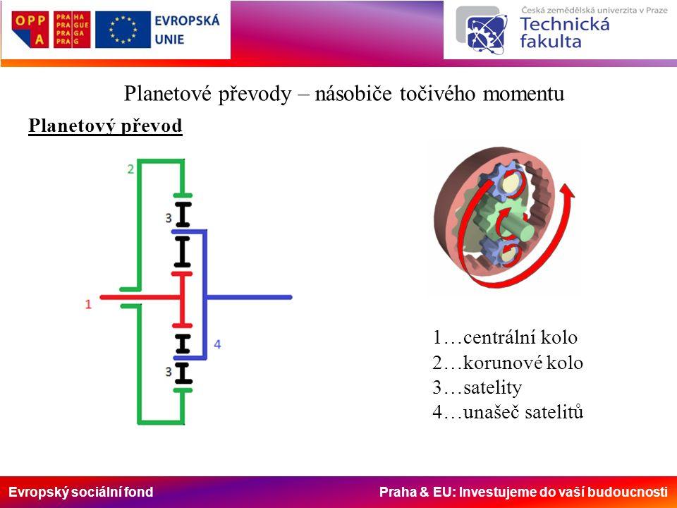 Evropský sociální fond Praha & EU: Investujeme do vaší budoucnosti Planetové převody – Bezstupňové převodovky Hydrostatický převod