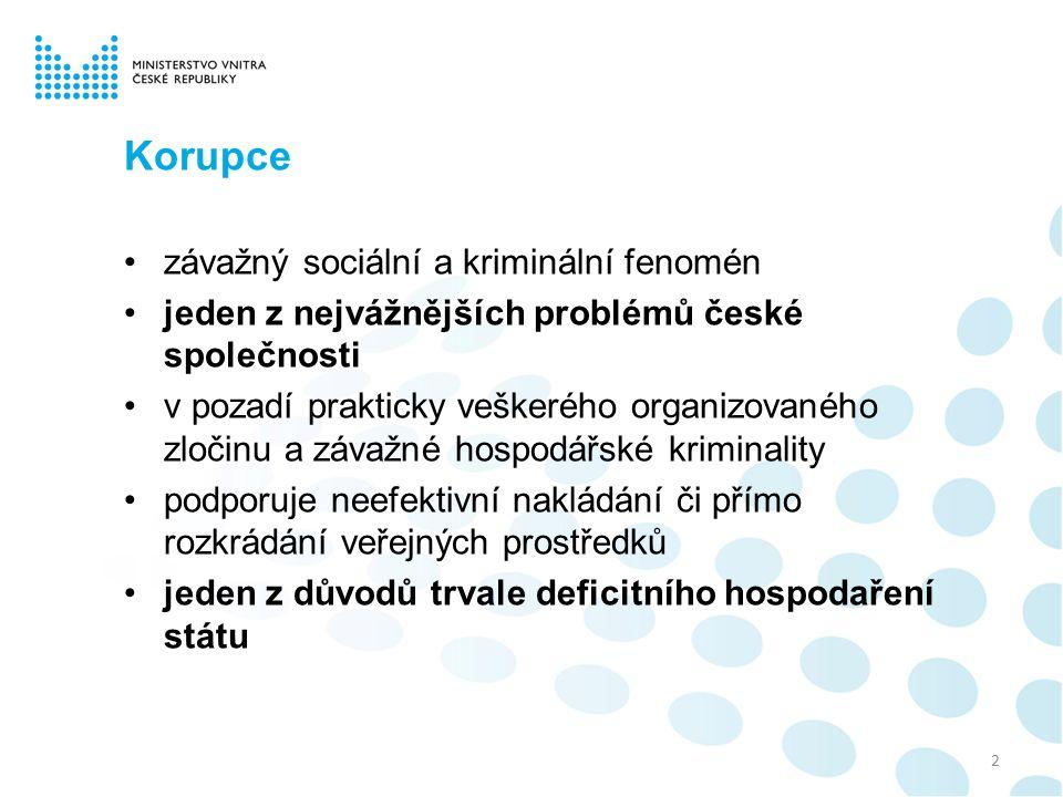 Korupce závažný sociální a kriminální fenomén jeden z nejvážnějších problémů české společnosti v pozadí prakticky veškerého organizovaného zločinu a závažné hospodářské kriminality podporuje neefektivní nakládání či přímo rozkrádání veřejných prostředků jeden z důvodů trvale deficitního hospodaření státu 2