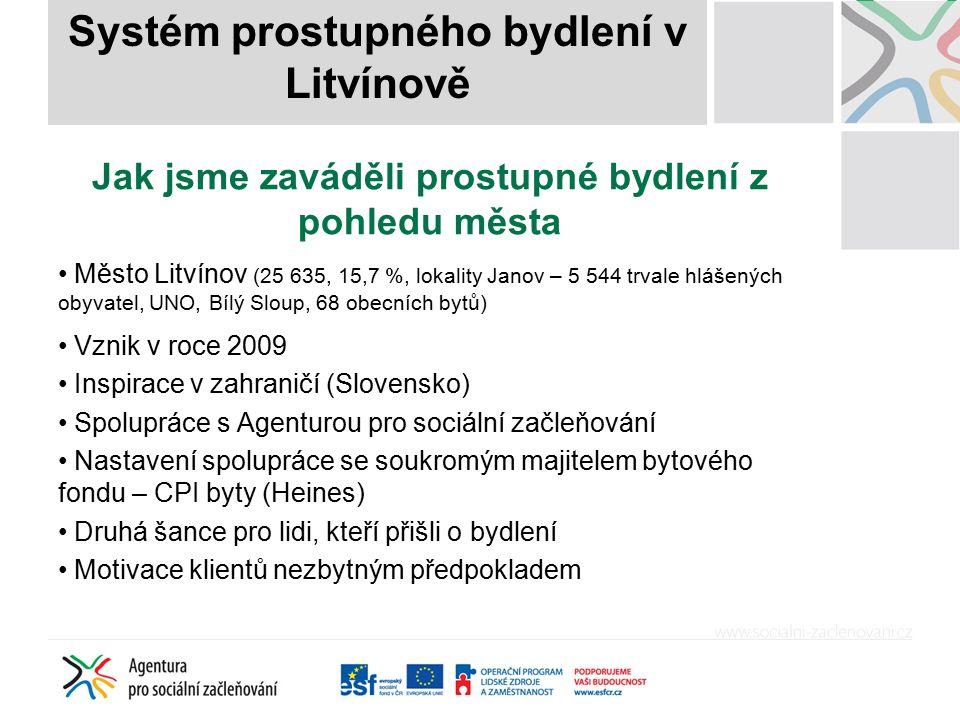 Jak jsme zaváděli prostupné bydlení z pohledu města Město Litvínov (25 635, 15,7 %, lokality Janov – 5 544 trvale hlášených obyvatel, UNO, Bílý Sloup,