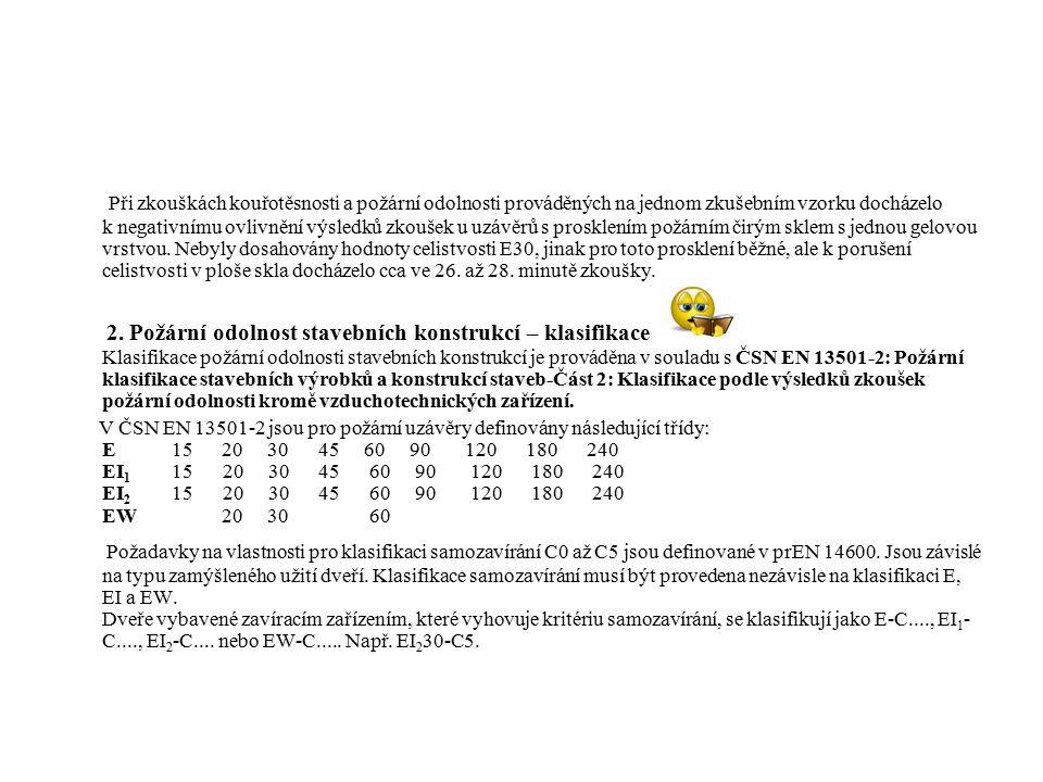 V ČSN EN 13501-2 jsou pro kouřotěsné uzávěry definovány následující třídy: Sm, Sa.