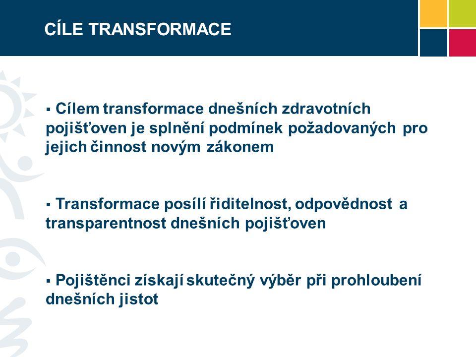 CÍLE TRANSFORMACE  Cílem transformace dnešních zdravotních pojišťoven je splnění podmínek požadovaných pro jejich činnost novým zákonem  Transformace posílí řiditelnost, odpovědnost a transparentnost dnešních pojišťoven  Pojištěnci získají skutečný výběr při prohloubení dnešních jistot