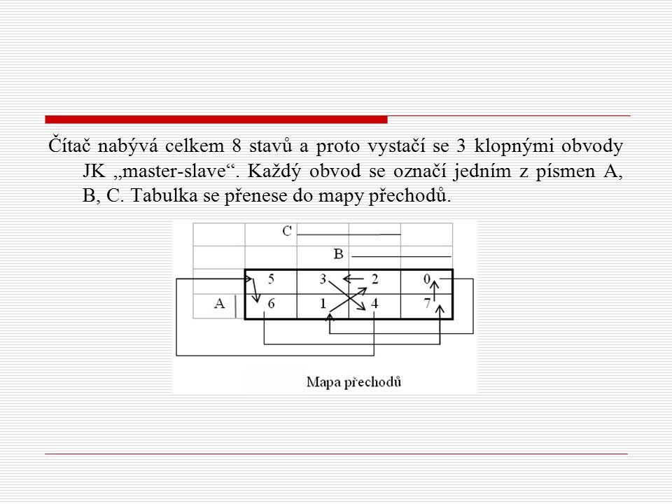 """Čítač nabývá celkem 8 stavů a proto vystačí se 3 klopnými obvody JK """"master-slave"""". Každý obvod se označí jedním z písmen A, B, C. Tabulka se přenese"""