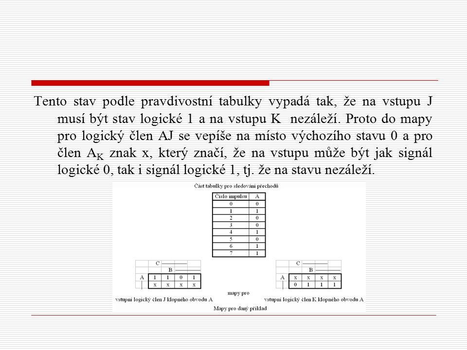 Tento stav podle pravdivostní tabulky vypadá tak, že na vstupu J musí být stav logické 1 a na vstupu K nezáleží. Proto do mapy pro logický člen AJ se