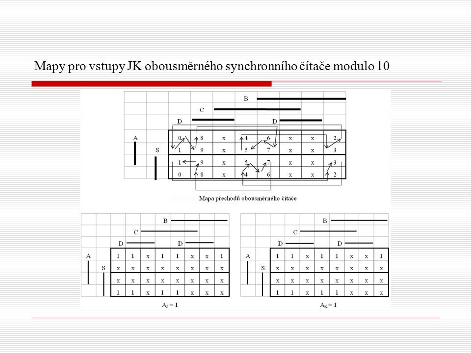 Mapy pro vstupy JK obousměrného synchronního čítače modulo 10