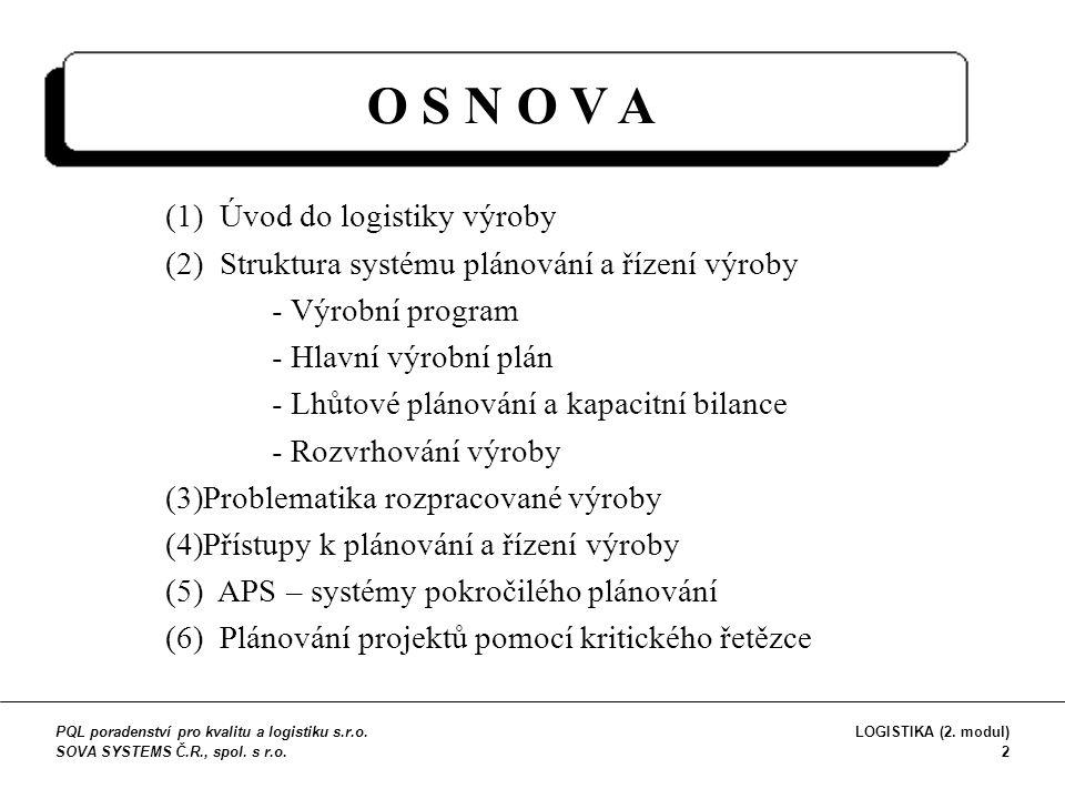 O S N O V A (1) Úvod do logistiky výroby (2) Struktura systému plánování a řízení výroby - Výrobní program - Hlavní výrobní plán - Lhůtové plánování a kapacitní bilance - Rozvrhování výroby (3)Problematika rozpracované výroby (4)Přístupy k plánování a řízení výroby (5) APS – systémy pokročilého plánování (6) Plánování projektů pomocí kritického řetězce PQL poradenství pro kvalitu a logistiku s.r.o.