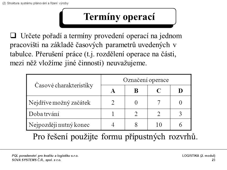 Termíny operací  Určete pořadí a termíny provedení operací na jednom pracovišti na základě časových parametrů uvedených v tabulce.
