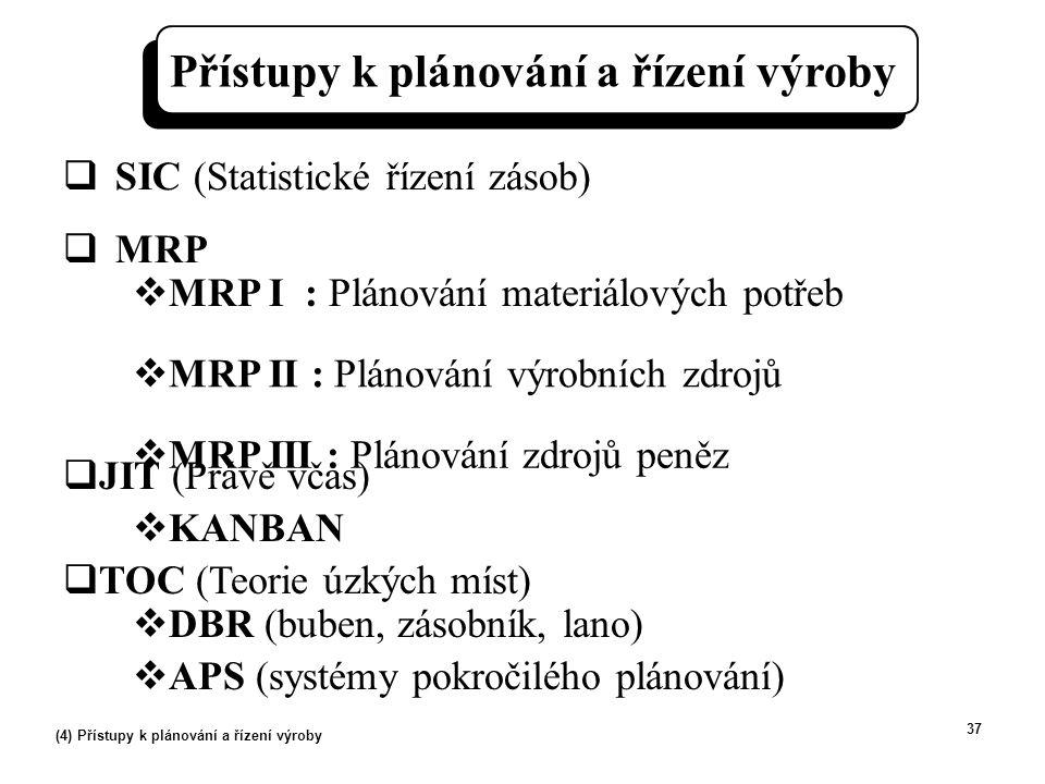 37 Přístupy k plánování a řízení výroby  SIC (Statistické řízení zásob)  MRP  MRP I : Plánování materiálových potřeb  MRP II : Plánování výrobních zdrojů  MRP III : Plánování zdrojů peněz  JIT (Právě včas)  KANBAN  TOC (Teorie úzkých míst)  DBR (buben, zásobník, lano)  APS (systémy pokročilého plánování) (4) Přístupy k plánování a řízení výroby