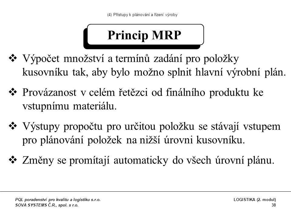 Princip MRP  Výpočet množství a termínů zadání pro položky kusovníku tak, aby bylo možno splnit hlavní výrobní plán.