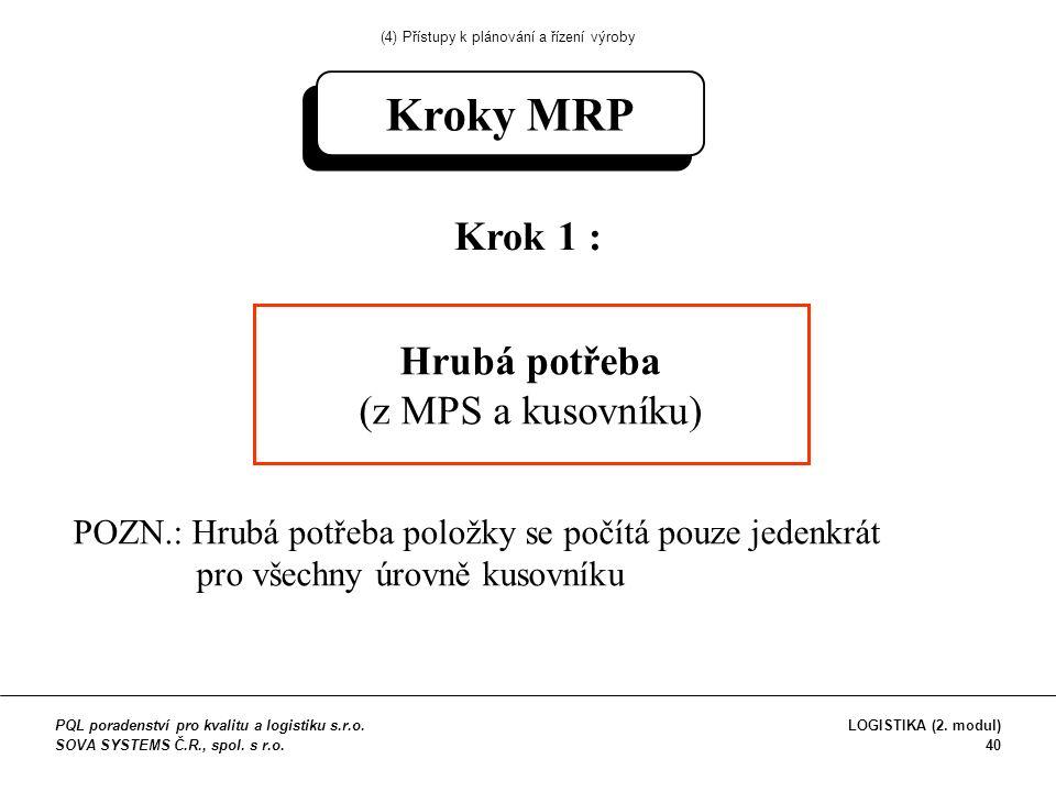 Krok 1 : Hrubá potřeba (z MPS a kusovníku) POZN.: Hrubá potřeba položky se počítá pouze jedenkrát pro všechny úrovně kusovníku Kroky MRP (4) Přístupy k plánování a řízení výroby PQL poradenství pro kvalitu a logistiku s.r.o.
