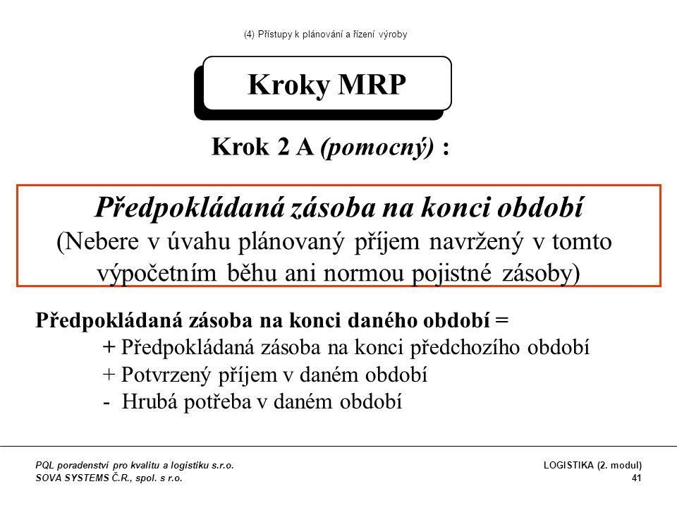 Krok 2 A (pomocný) : Předpokládaná zásoba na konci období (Nebere v úvahu plánovaný příjem navržený v tomto výpočetním běhu ani normou pojistné zásoby) Předpokládaná zásoba na konci daného období = + Předpokládaná zásoba na konci předchozího období + Potvrzený příjem v daném období - Hrubá potřeba v daném období Kroky MRP (4) Přístupy k plánování a řízení výroby PQL poradenství pro kvalitu a logistiku s.r.o.