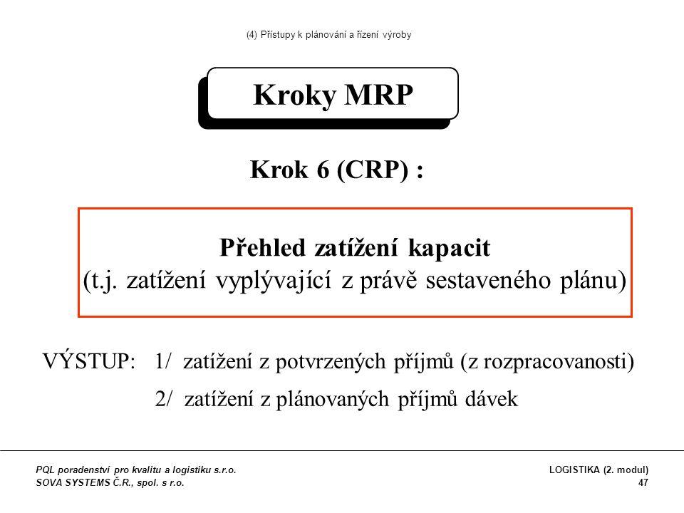 Krok 6 (CRP) : Přehled zatížení kapacit (t.j.