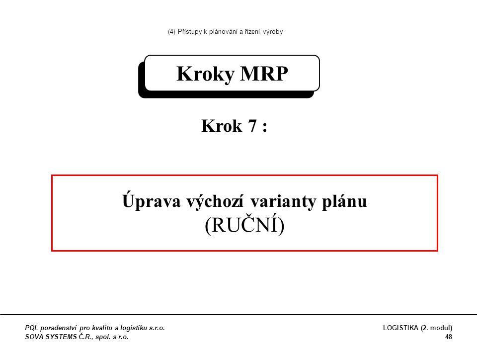 Krok 7 : Úprava výchozí varianty plánu (RUČNÍ) Kroky MRP (4) Přístupy k plánování a řízení výroby PQL poradenství pro kvalitu a logistiku s.r.o.