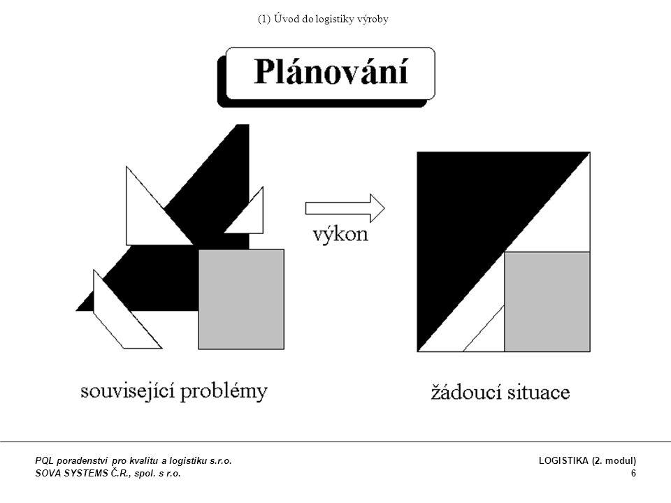 PQL poradenství pro kvalitu a logistiku s.r.o. SOVA SYSTEMS Č.R., spol.