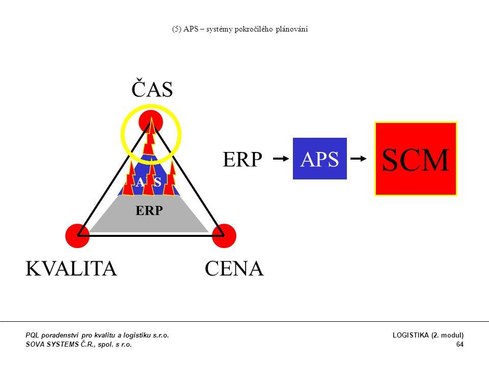 ČAS CENAKVALITA P o ž a d a v k y t r h u ERP APS ERPAPS SCM (5) APS – systémy pokročilého plánování PQL poradenství pro kvalitu a logistiku s.r.o.