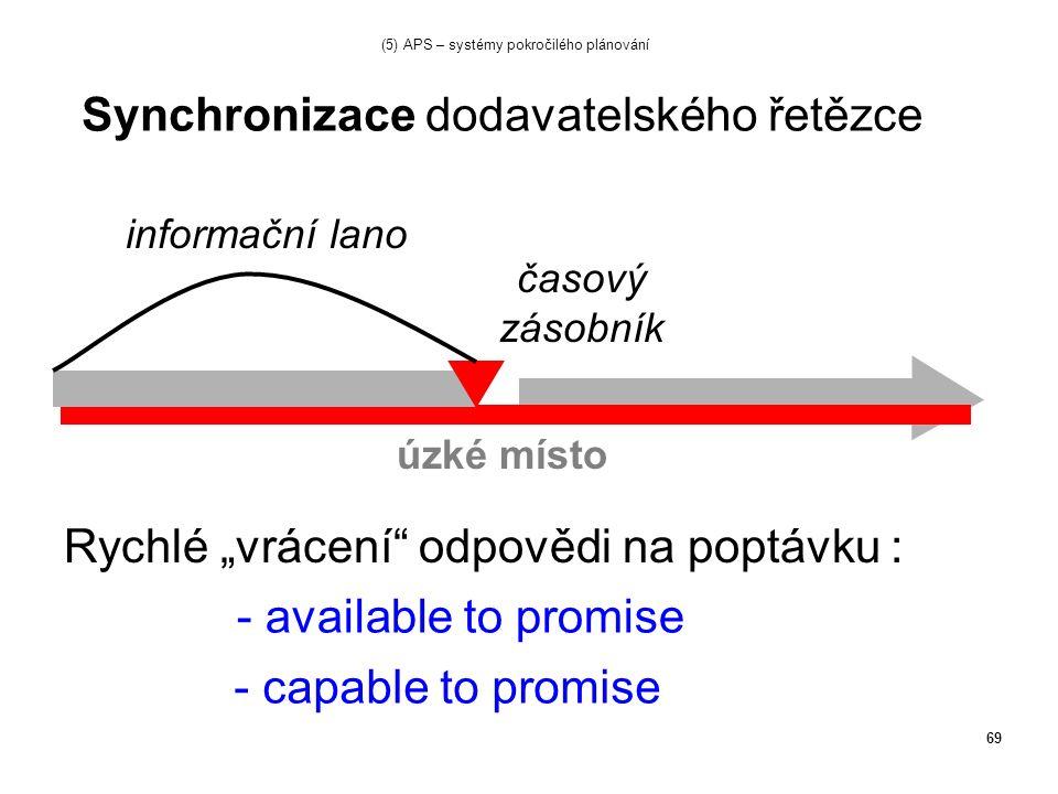 """69 Synchronizace dodavatelského řetězce úzké místo informační lano Rychlé """"vrácení odpovědi na poptávku : - available to promise - capable to promise časový zásobník (5) APS – systémy pokročilého plánování"""