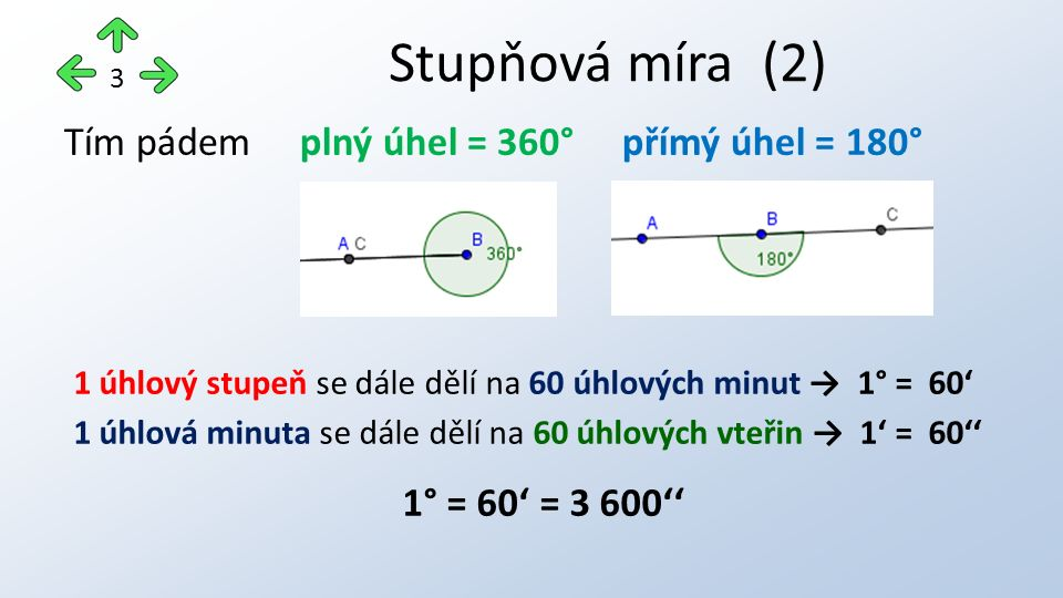 Tím pádem plný úhel = 360° přímý úhel = 180° Stupňová míra (2) 3 1 úhlový stupeň se dále dělí na 60 úhlových minut → 1° = 60' 1 úhlová minuta se dále