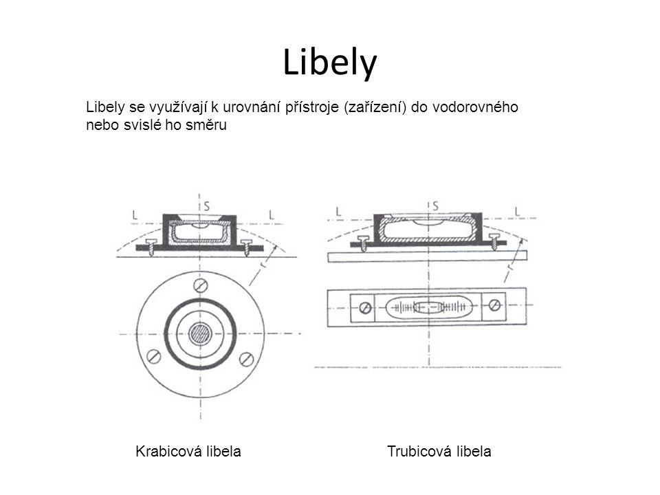 Libely Krabicová libela Trubicová libela Libely se využívají k urovnání přístroje (zařízení) do vodorovného nebo svislé ho směru