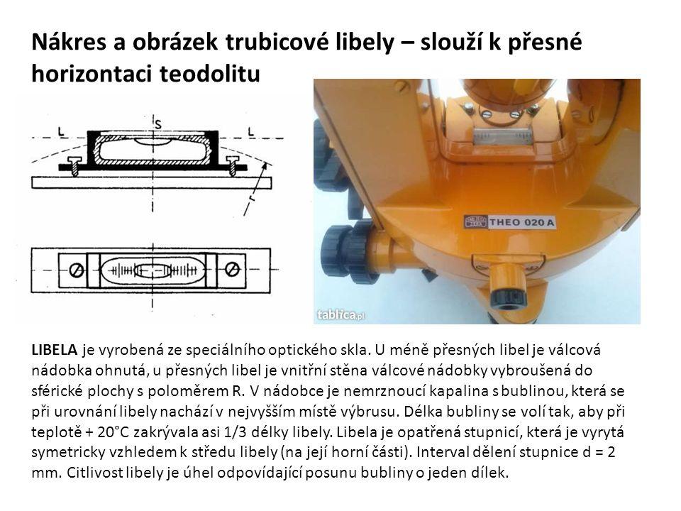 Nákres a obrázek trubicové libely – slouží k přesné horizontaci teodolitu LIBELA je vyrobená ze speciálního optického skla. U méně přesných libel je v