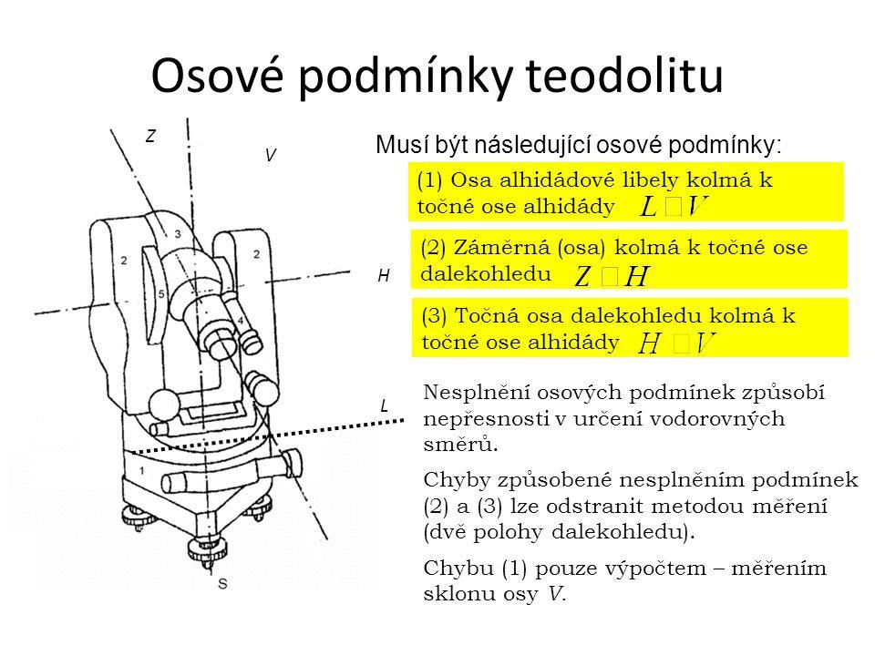 (1) Osa alhidádové libely kolmá k točné ose alhidády (2) Záměrná (osa) kolmá k točné ose dalekohledu (3) Točná osa dalekohledu kolmá k točné ose alhid
