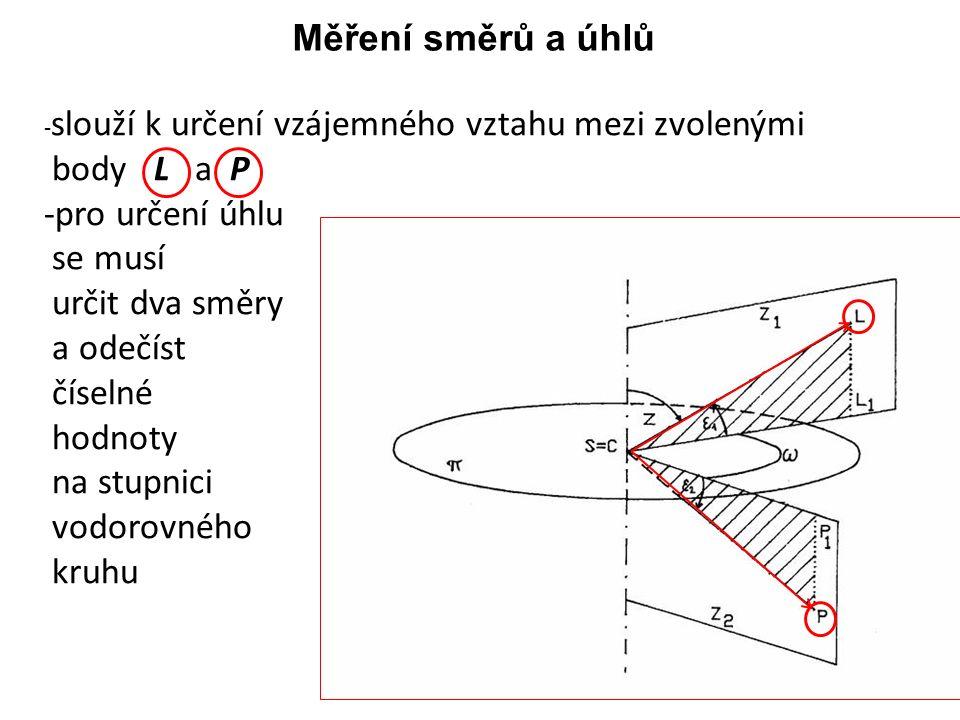 Měření směrů a úhlů - slouží k určení vzájemného vztahu mezi zvolenými body L a P -pro určení úhlu se musí určit dva směry a odečíst číselné hodnoty n