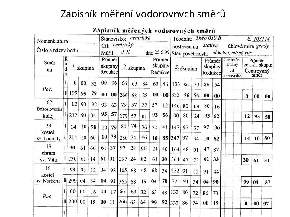 Zápisník měření vodorovných směrů
