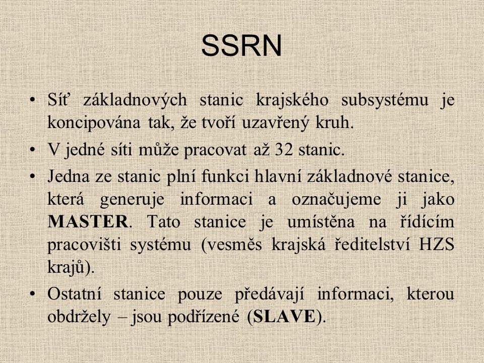 SSRN Síť základnových stanic krajského subsystému je koncipována tak, že tvoří uzavřený kruh.