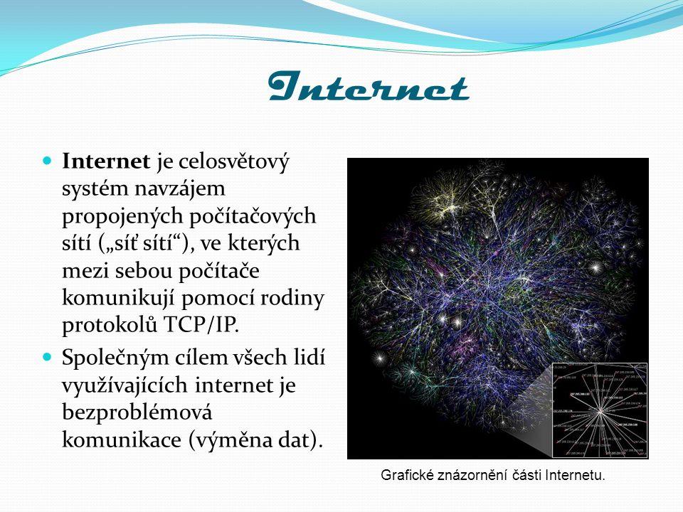 """Internet Internet je celosvětový systém navzájem propojených počítačových sítí (""""síť sítí""""), ve kterých mezi sebou počítače komunikují pomocí rodiny p"""