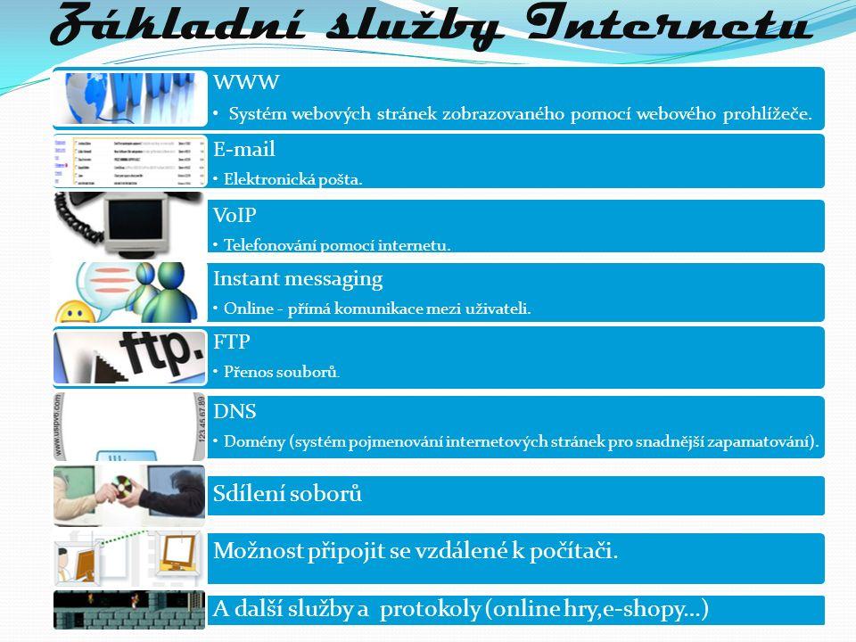 Základní služby Internetu WWW Systém webových stránek zobrazovaného pomocí webového prohlížeče. E-mail Elektronická pošta. VoIP Telefonování pomocí in