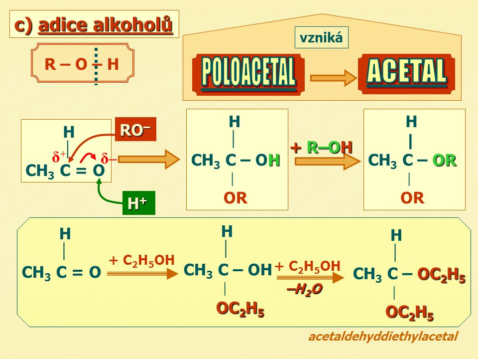 H+H+H+H+ c) adice alkoholů H  CH 3 C = O RO – δ–δ– δ+δ+ R – O – H H  H CH 3 C – OH  OR H | OR CH 3 C – OR  OR vzniká H  CH 3 C = O + C 2 H 5 OH H