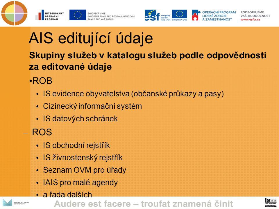 AIS editující údaje Skupiny služeb v katalogu služeb podle odpovědnosti za editované údaje ROB IS evidence obyvatelstva (občanské průkazy a pasy) Cizinecký informační systém IS datových schránek – ROS IS obchodní rejstřík IS živnostenský rejstřík Seznam OVM pro úřady IAIS pro malé agendy a řada dalších