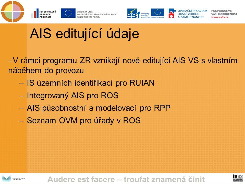 AIS editující údaje –V rámci programu ZR vznikají nové editující AIS VS s vlastním náběhem do provozu – IS územních identifikací pro RUIAN – Integrovaný AIS pro ROS – AIS působnostní a modelovací pro RPP – Seznam OVM pro úřady v ROS