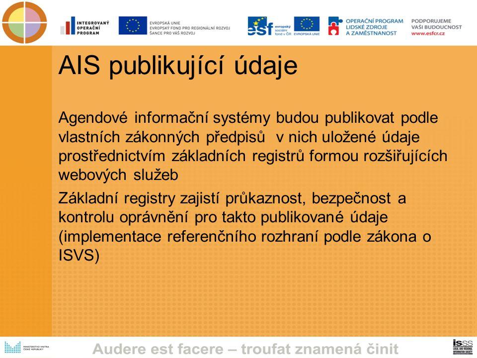 AIS publikující údaje Agendové informační systémy budou publikovat podle vlastních zákonných předpisů v nich uložené údaje prostřednictvím základních registrů formou rozšiřujících webových služeb Základní registry zajistí průkaznost, bezpečnost a kontrolu oprávnění pro takto publikované údaje (implementace referenčního rozhraní podle zákona o ISVS)