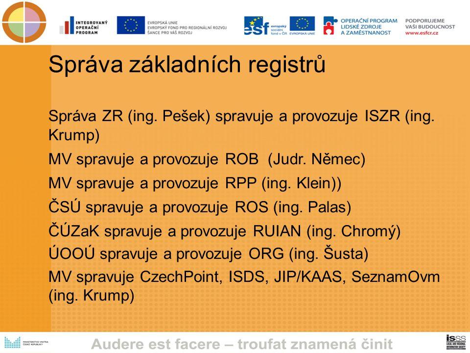 Správa základních registrů Správa ZR (ing. Pešek) spravuje a provozuje ISZR (ing.